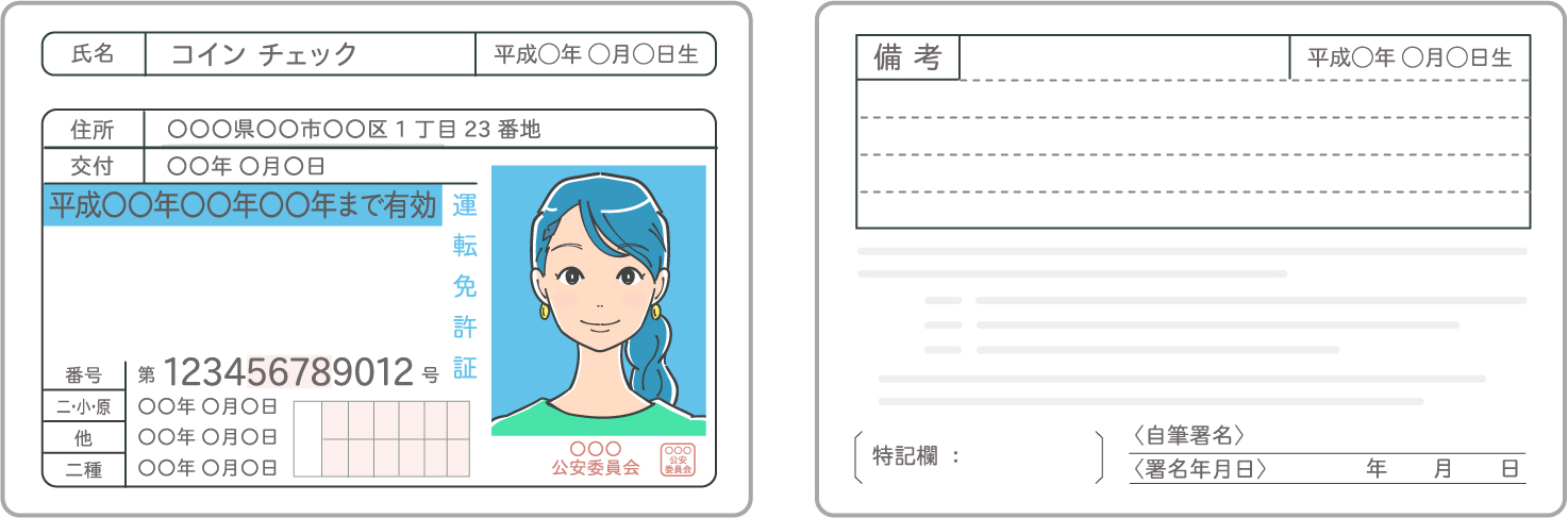 Image of Identity Verification